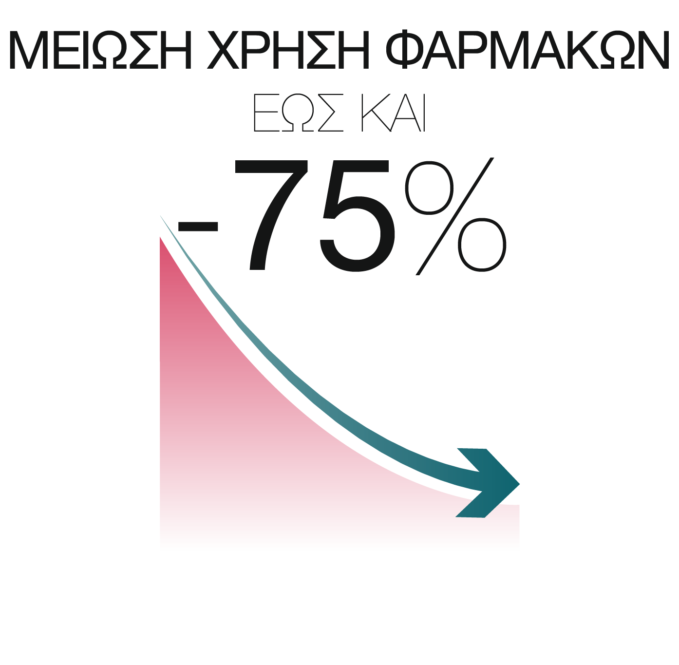 Cefaly : ΧΡΗΣΗ ΦΑΡΜΑΚΩΝ -75%